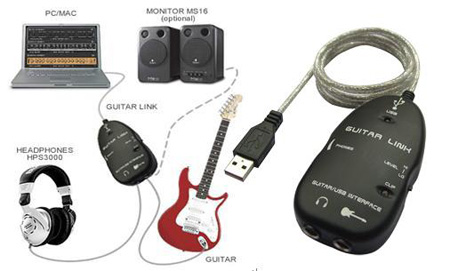 https://www.evoltapc.cl/img/descriptions/guitarlink3.jpg